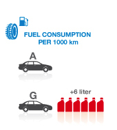 fuel-consumption_tcm2223-115114 copy.jpg